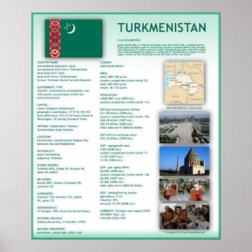 Turkmenistan Posters