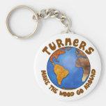 Turners Globe Funny Woodturning Earth Key Chain