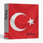 Turquía, carpeta de la memoria del viaje
