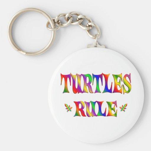 TURTLES RULE BASIC ROUND BUTTON KEYCHAIN