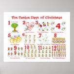 Twelve Days of Christmas Poster