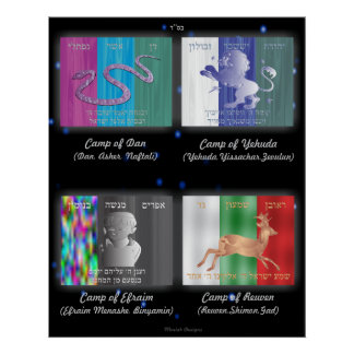 Twelve Tribes of Israel Camp Flags Poster