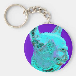Twilight Llama, turqoise llama, llama head Keychain