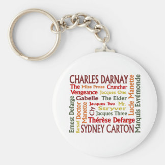 Two Cities Characters Basic Round Button Keychain