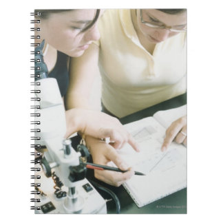 Two Girls with Microscope Spiral Notebook