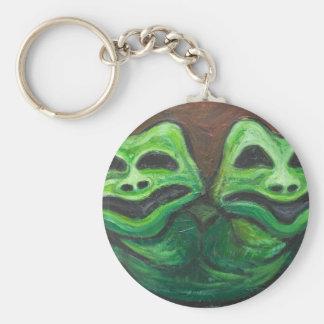Two-headed Frog (animal symbolism) Basic Round Button Keychain
