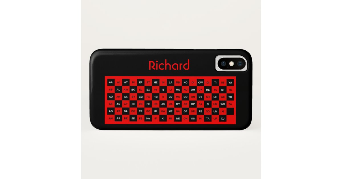 Two Letter Words Black Red US English Case-Mate iPhone Case | Zazzle.com