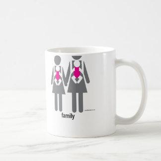 Two Moms, Two Daughters Coffee Mug