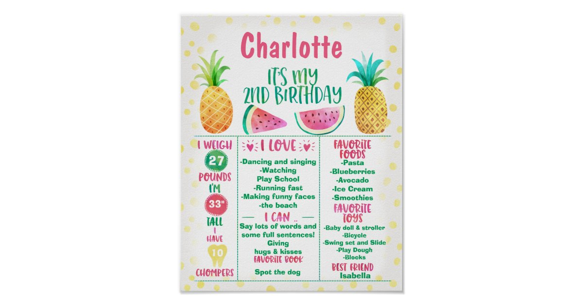 Two-tii Frutti 2nd Birthday Milestone Poster | Zazzle.com