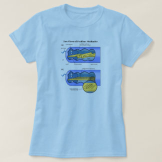 Two Views of Cochlea Mechanics Inner Ear T-Shirt