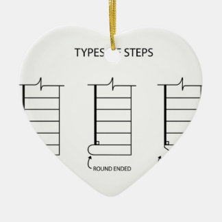 Type of steps for stair design ceramic ornament