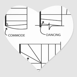 Type of steps for stair design heart sticker