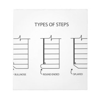 Type of steps for stair design notepad