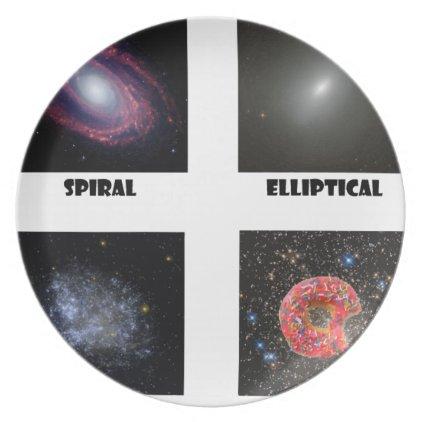 types of Galaxies3 Melamine Plate