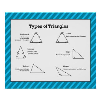 Types of Triangles *UPDATED* Poster