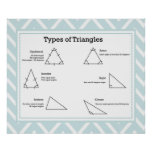 Types of Triangles  *UPDATED* Posters