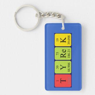 Tyrek periodic table name keyring