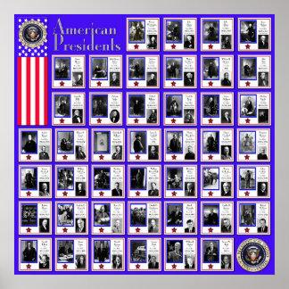 U S A PRESIDENTES BLUE A 567 POSTERS