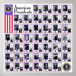 U S A PRESIDENTES WHITE A 564 POSTER