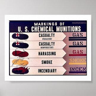 U.S. Municiones químicas Posters