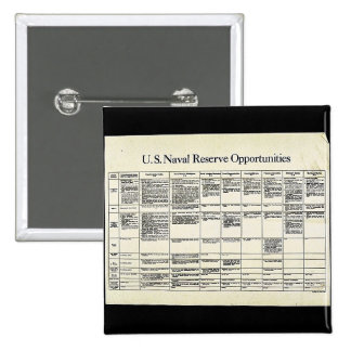 U.S. Naval Reserve Opportunities Buttons