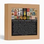 U.S. Posters de reclutamiento de la guerra mundial
