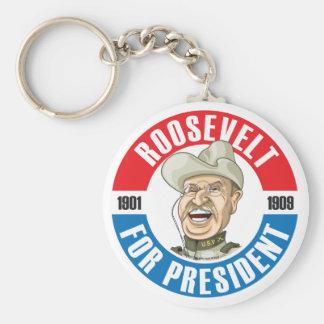 U.S. Presidents Campaign Keychain: #26 Roosevelt Basic Round Button Keychain