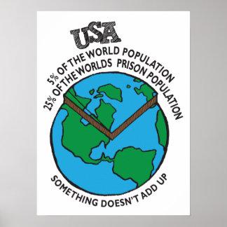 U S Prison Stats Posters