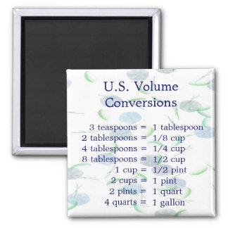 U.S. Volume Conversion Magnet