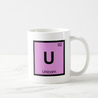 U - Símbolo de la tabla periódica de la química Taza Básica Blanca