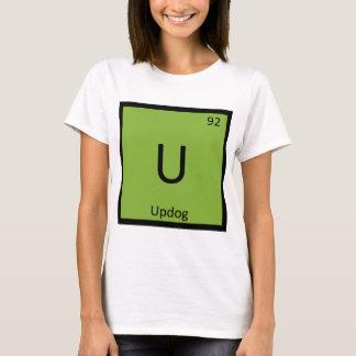 U - Updog cuál es símbolo de la tabla periódica de Playera