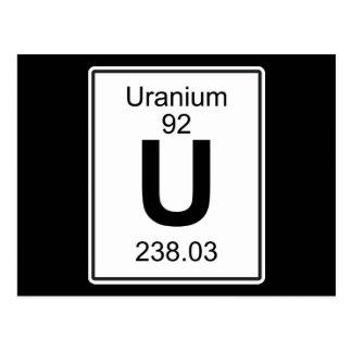 U - Uranium Postcard