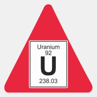 U - Uranium Triangle Sticker