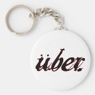 UberKeychain Llavero Redondo Tipo Pin