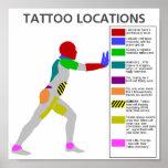 ubicaciones del tatuaje poster