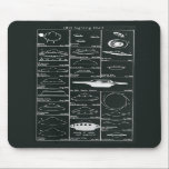 """UFO Sighting Chart Mousepad<br><div class=""""desc"""">Straight from the  UK National Archives,  this is an actual chart of sighted UFOs.</div>"""