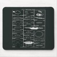 UFO Sighting Chart Mousepad