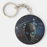 UFOs and Aliens Keychain