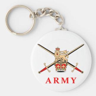 UK Army Key Chains