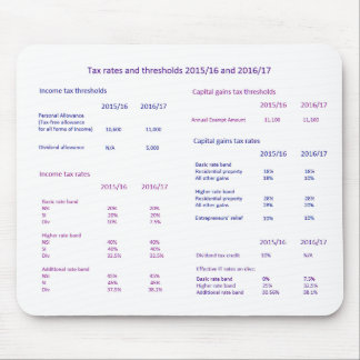 UK tax rates and thresholds 2015/16 and 2016/17 Mouse Pad
