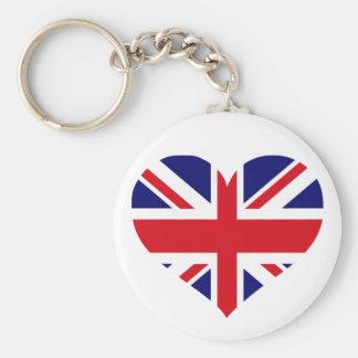 UK Union Jack Basic Round Button Keychain