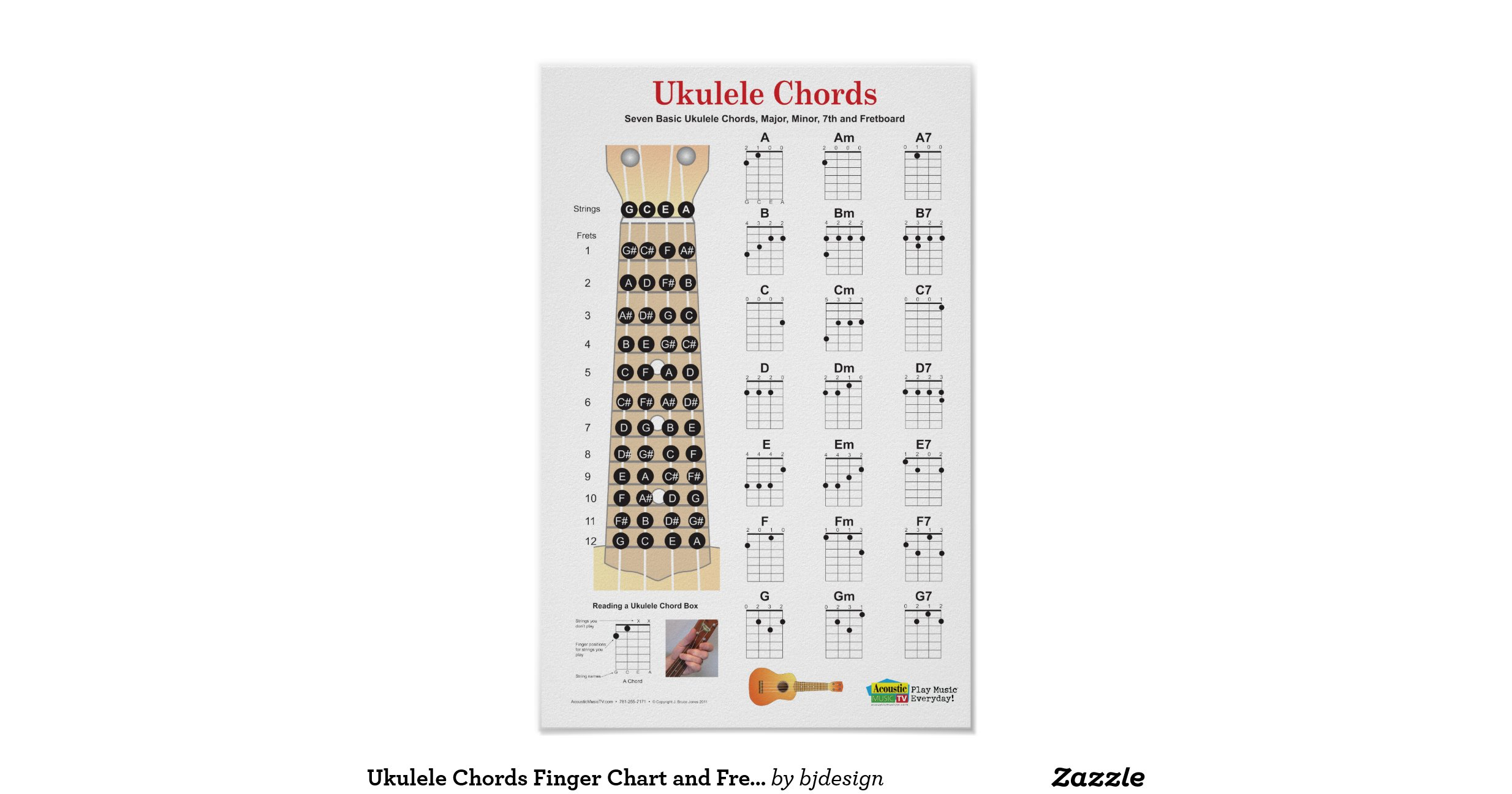 ukulele_chords_finger_chart_and_fretboard_poster-r82643bb848a44d9281b494a1e6e712e7_zqd_8byvr ...