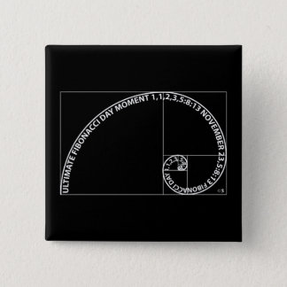 Ultimate Fibonacci Day Moment Button