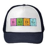 Un gorra más calvo del nombre de la tabla periódic