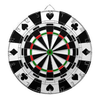 Un juego clásico del estilo de la ficha de póker d tablero de dardos