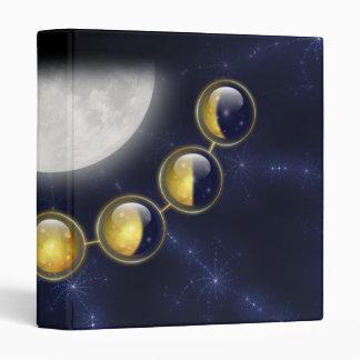 Un mes en la vida de la carpeta de la luna