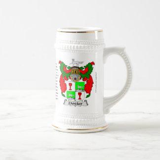 Un nombre más soñoliento, el origen, el significad tazas de café