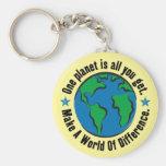 Un planeta es todo lo que usted consigue llaveros personalizados