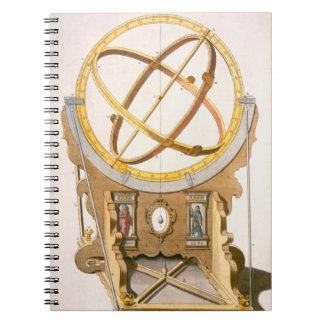 Un planetario diseñado por Tycho Brahe (1546-1601) Libretas Espirales