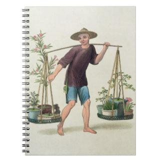 Un portero con los árboles frutales y las flores,  note book